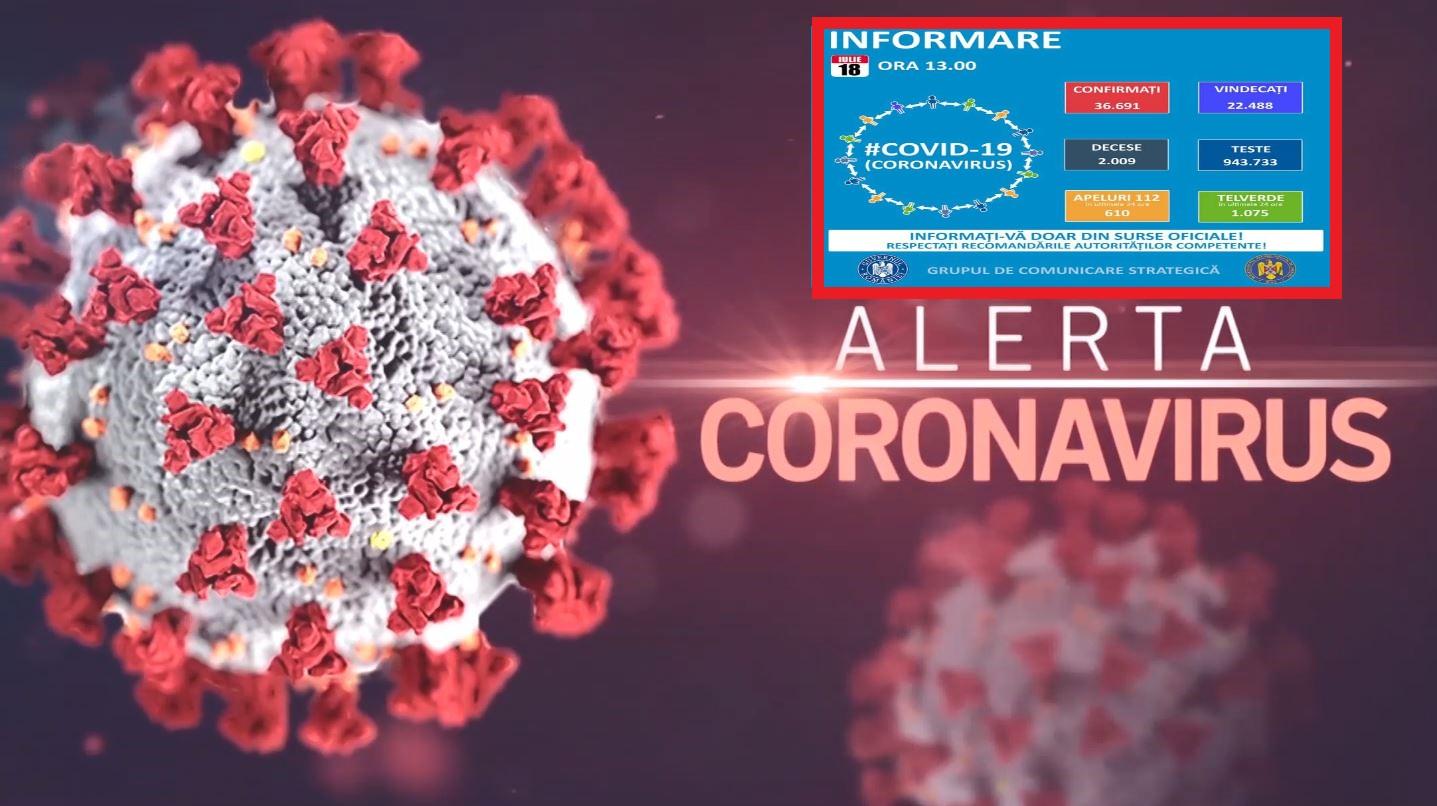 Coronavirus 18 iulie: Record-889 de cazuri noi.Județe noi pe harta focarelor importante