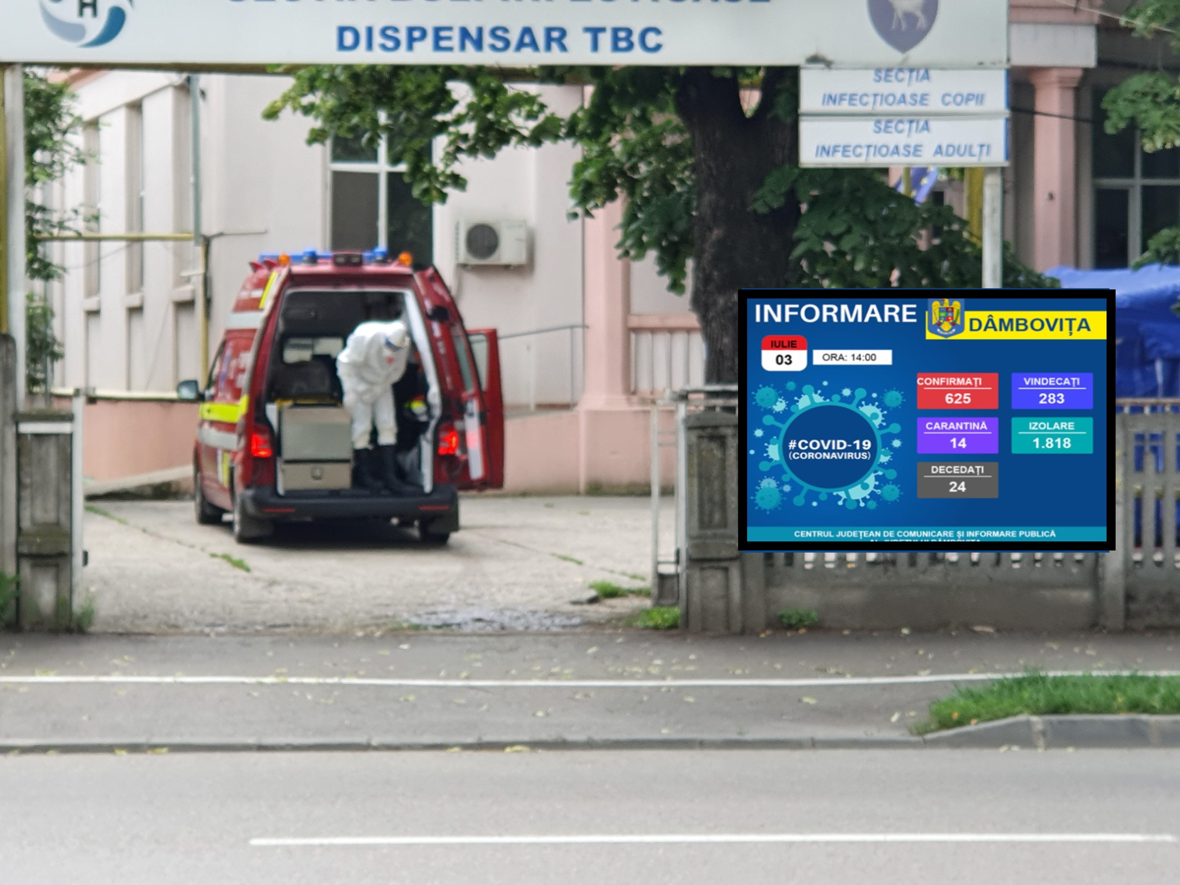 Semnal de alarmă! Nu mai sunt locuri pentru bolnavii de coronavirus (ATI), în spitalele din DB