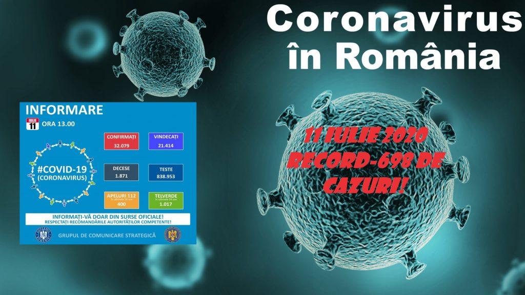 Record coronavirus-Valahia Media