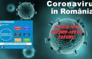 Datele unui record nedorit:698 de cazuri noi de coronavirus(11 iulie 2020)