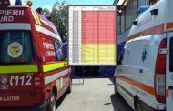 Covid-19 (13 noiembrie): În Dâmbovița incidența scade per total, dar crește în anumite localități. Moțăieni 10,03 la mie(!!)