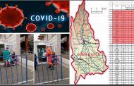 COVID-19, Dâmbovița: Spitale pline, record de infectări-211 (1 nov.). Incidența cazurilor a explodat-18 localități în scenariul roșu