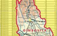 Doar 2 localități din Dâmbovița mai sunt în