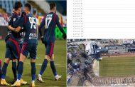 Fotbal, glorie, stadioane și bani. Mai ales bani. Cine, cât și cum-Chindia Târgoviște
